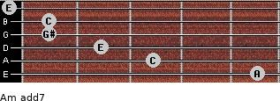 Am(add7) for guitar on frets 5, 3, 2, 1, 1, 0