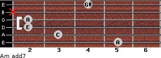 Am(add7) for guitar on frets 5, 3, 2, 2, x, 4