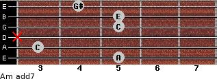 Am(add7) for guitar on frets 5, 3, x, 5, 5, 4