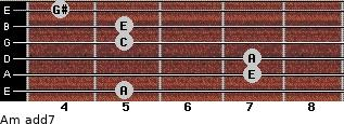 Am(add7) for guitar on frets 5, 7, 7, 5, 5, 4