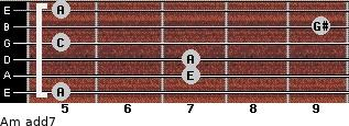 Am(add7) for guitar on frets 5, 7, 7, 5, 9, 5