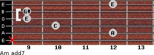 Am(add7) for guitar on frets x, 12, 10, 9, 9, 12