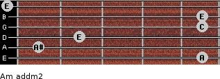 Am add(m2) for guitar on frets 5, 1, 2, 5, 5, 0