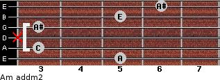 Am add(m2) for guitar on frets 5, 3, x, 3, 5, 6
