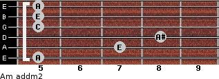 Am add(m2) for guitar on frets 5, 7, 8, 5, 5, 5