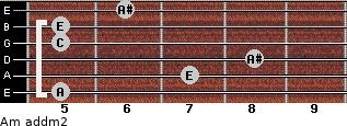 Am add(m2) for guitar on frets 5, 7, 8, 5, 5, 6