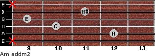 Am add(m2) for guitar on frets x, 12, 10, 9, 11, x