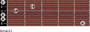 Amaj11 for guitar on frets 5, 0, 0, 1, 2, 0