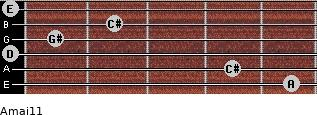 Amaj11 for guitar on frets 5, 4, 0, 1, 2, 0