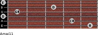 Amaj11 for guitar on frets 5, 4, 0, 1, 3, 0