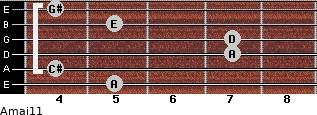 Amaj11 for guitar on frets 5, 4, 7, 7, 5, 4