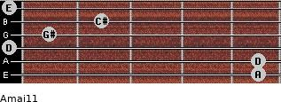 Amaj11 for guitar on frets 5, 5, 0, 1, 2, 0