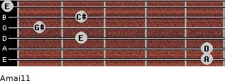 Amaj11 for guitar on frets 5, 5, 2, 1, 2, 0