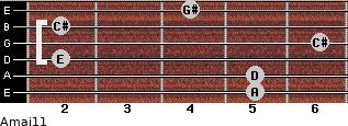 Amaj11 for guitar on frets 5, 5, 2, 6, 2, 4
