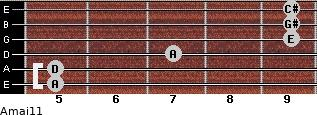 Amaj11 for guitar on frets 5, 5, 7, 9, 9, 9