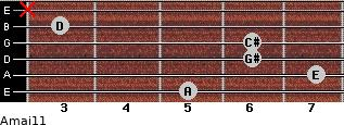 Amaj11 for guitar on frets 5, 7, 6, 6, 3, x