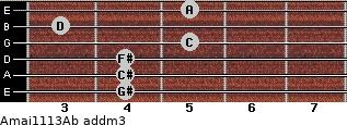 Amaj11/13/Ab add(m3) guitar chord