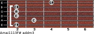 Amaj11/13/F# add(m3) guitar chord