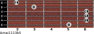 Amaj11/13b5 for guitar on frets 5, 6, 6, 6, 3, 2