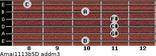 Amaj11/13b5/D add(m3) for guitar on frets 10, 11, 11, 11, 10, 8