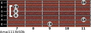 Amaj11/13b5/Db for guitar on frets 9, 11, 7, 7, 7, 11