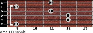 Amaj11/13b5/Db for guitar on frets 9, 12, 12, 11, 9, 11