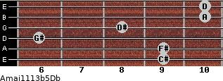 Amaj11/13b5/Db for guitar on frets 9, 9, 6, 8, 10, 10