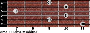 Amaj11/13b5/D# add(m3) guitar chord