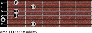 Amaj11/13b5/F# add(#5) guitar chord