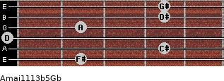 Amaj11\13b5\Gb for guitar on frets 2, 4, 0, 2, 4, 4