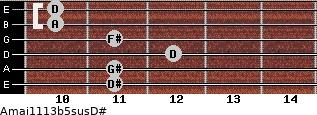 Amaj11/13b5sus/D# for guitar on frets 11, 11, 12, 11, 10, 10