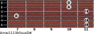 Amaj11/13b5sus/D# for guitar on frets 11, 11, 7, 11, 10, 10