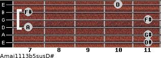 Amaj11/13b5sus/D# for guitar on frets 11, 11, 7, 11, 7, 10