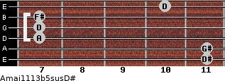 Amaj11/13b5sus/D# for guitar on frets 11, 11, 7, 7, 7, 10