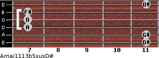 Amaj11/13b5sus/D# for guitar on frets 11, 11, 7, 7, 7, 11