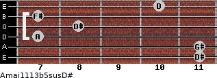 Amaj11/13b5sus/D# for guitar on frets 11, 11, 7, 8, 7, 10