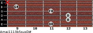 Amaj11/13b5sus/D# for guitar on frets 11, 12, 12, 11, 9, x