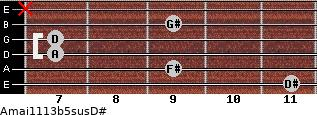 Amaj11/13b5sus/D# for guitar on frets 11, 9, 7, 7, 9, x
