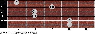 Amaj11/13#5/C add(m3) guitar chord