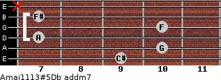 Amaj11/13#5/Db add(m7) guitar chord