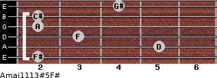 Amaj11/13#5/F# for guitar on frets 2, 5, 3, 2, 2, 4