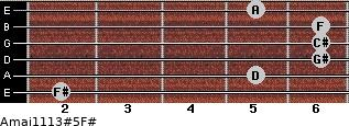 Amaj11/13#5/F# for guitar on frets 2, 5, 6, 6, 6, 5