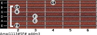 Amaj11/13#5/F# add(m3) guitar chord