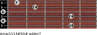Amaj11/13#5/G# add(m7) for guitar on frets 4, 0, 4, 0, 2, 1