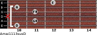 Amaj11/13sus/D for guitar on frets 10, 11, x, 11, 10, 12