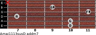 Amaj11/13sus/D add(m7) guitar chord