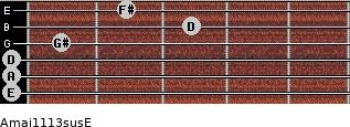 Amaj11/13sus/E for guitar on frets 0, 0, 0, 1, 3, 2
