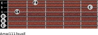 Amaj11/13sus/E for guitar on frets 0, 0, 0, 1, 5, 2