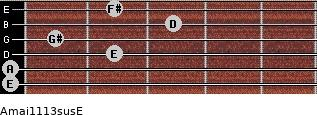 Amaj11/13sus/E for guitar on frets 0, 0, 2, 1, 3, 2