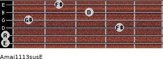 Amaj11/13sus/E for guitar on frets 0, 0, 4, 1, 3, 2